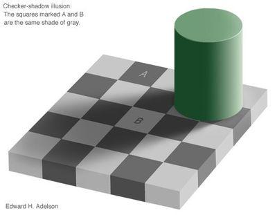 Checkershadowab